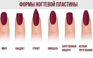 Как выбрать форму и длину ногтей и сделать опил
