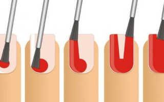 Нанесение слоев покрытия маникюра — полная инструкция