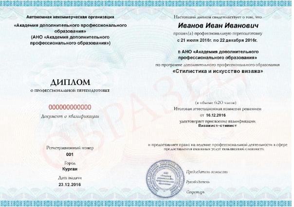 Диплом Академии дополнительного профессионального образования