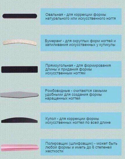 Виды форм пилочек для ногтей
