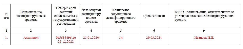 Прихода и расхода (учета) дезинфицирующих средств