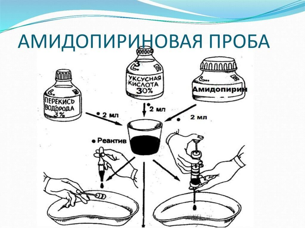 Как провести амидопириновую пробу для журнала дезинфекции маникюрных инструментов