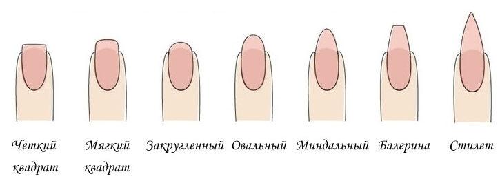 Формы искусственных ногтей