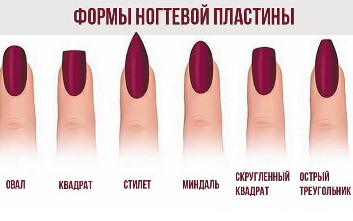 Какие бывают формы ногтей