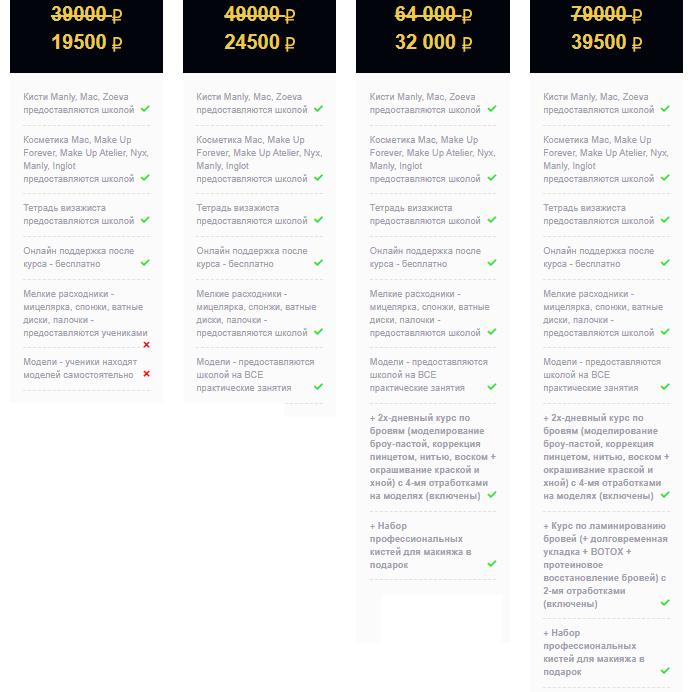 Цены Make Up Academy
