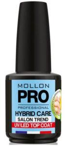 Mollon Pro Professional Top Coat характеристики описание