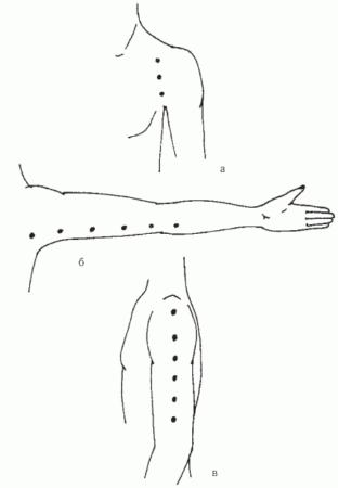 Активные точки Шиацу на руках
