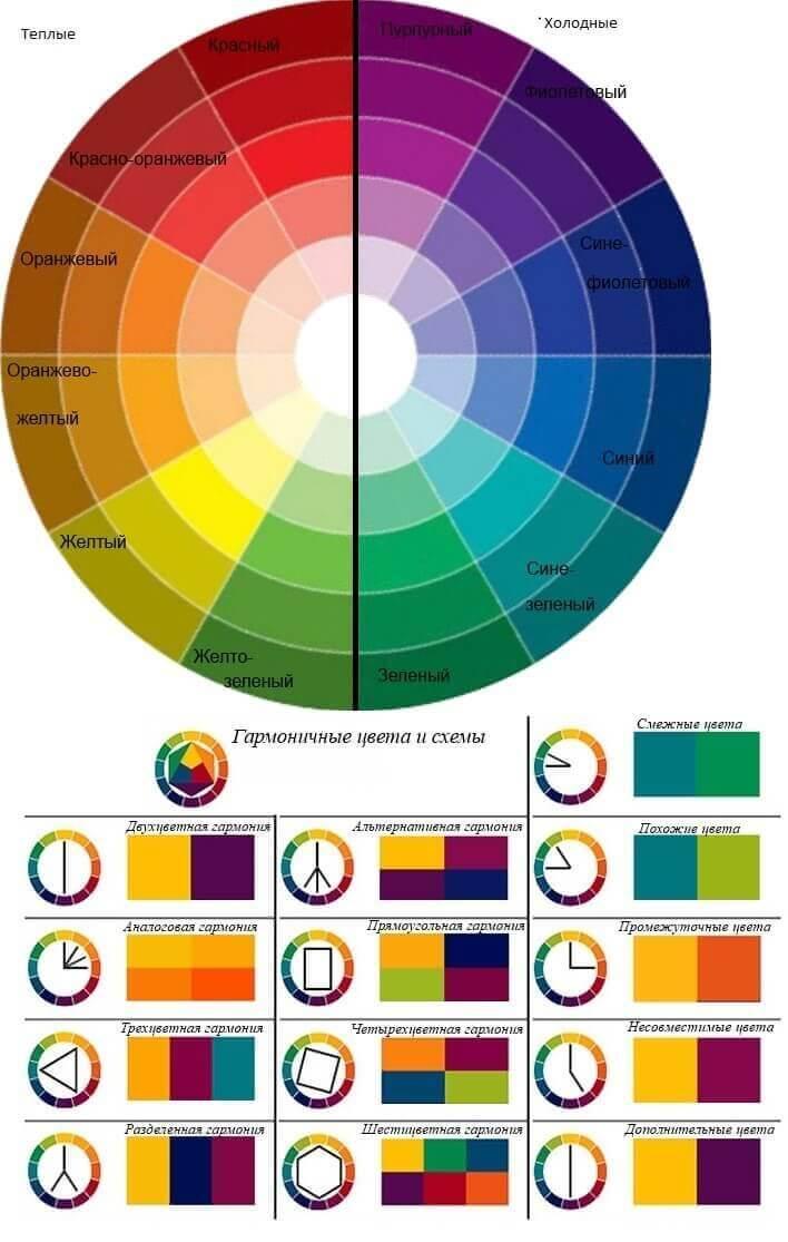 Подбор цветов маникюра цветовым кругом