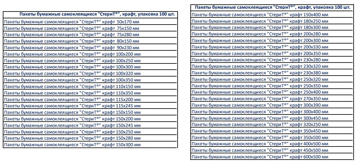 Размеры пакетов Винар